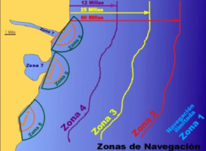 Zonas de navegación