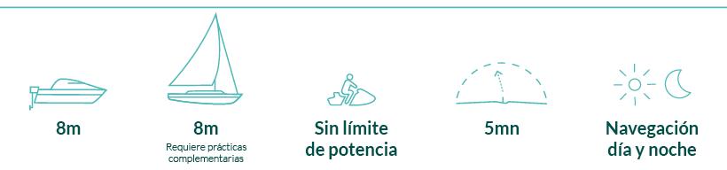 Atribuciones PNB - Escola Port Barcelona
