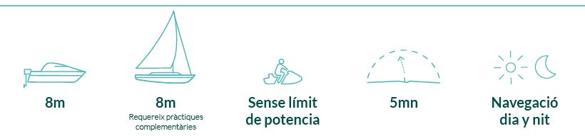 Atribucions PNB - Escola Port Barcelona