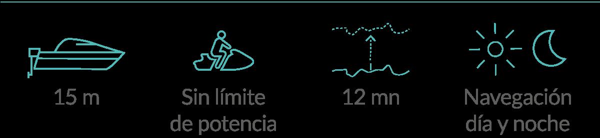 Atribuciones del PER  - Escola Port - Barcelona