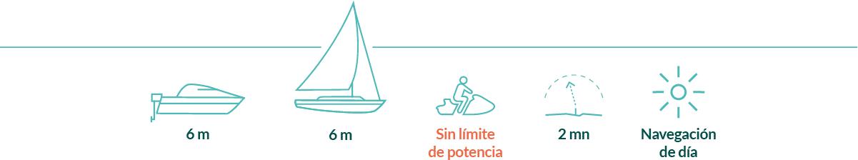 Atribuciones de tu Licencia de Navegación - Escola Port - Barcelona