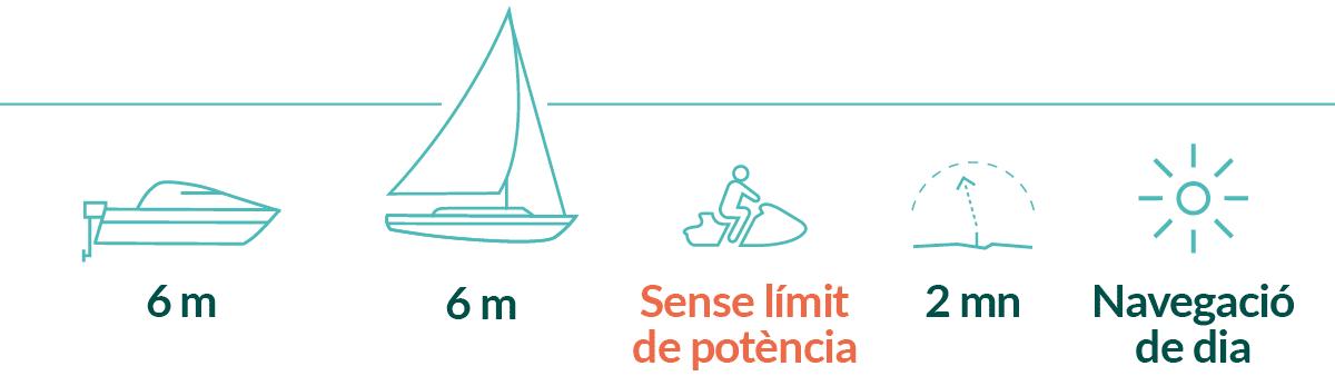 Atribuciones de la Licencia de navegación - Escola Port - Barcelona